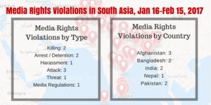 South Asia Media Solidarity Bulletin: February - FIJ